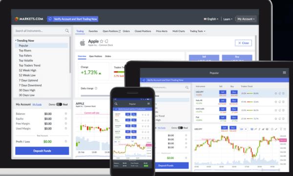 Markets.com mobila enheter